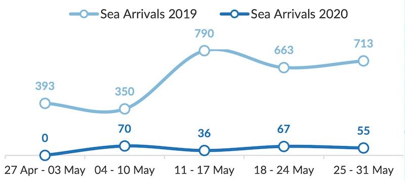 Urlaub Griechische Inseln Flüchtlinge aktuelle Lage