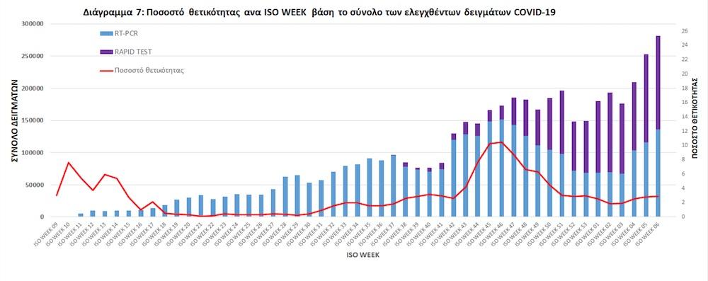Griechenland Corona Fallzahlen Aktuell Tests