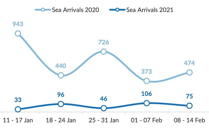 Griechische Inseln Fluechtlinge aktuelle Lage Urlaub moeglich