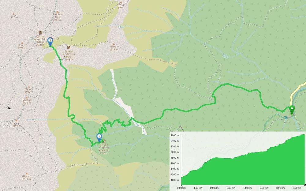 Wanderung Mytikas Olympos Gebirge Karte